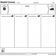 afbeelding-process-model-canvas